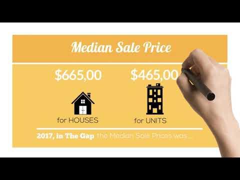 Market Report, The Gap (2017) by Simon Pringle