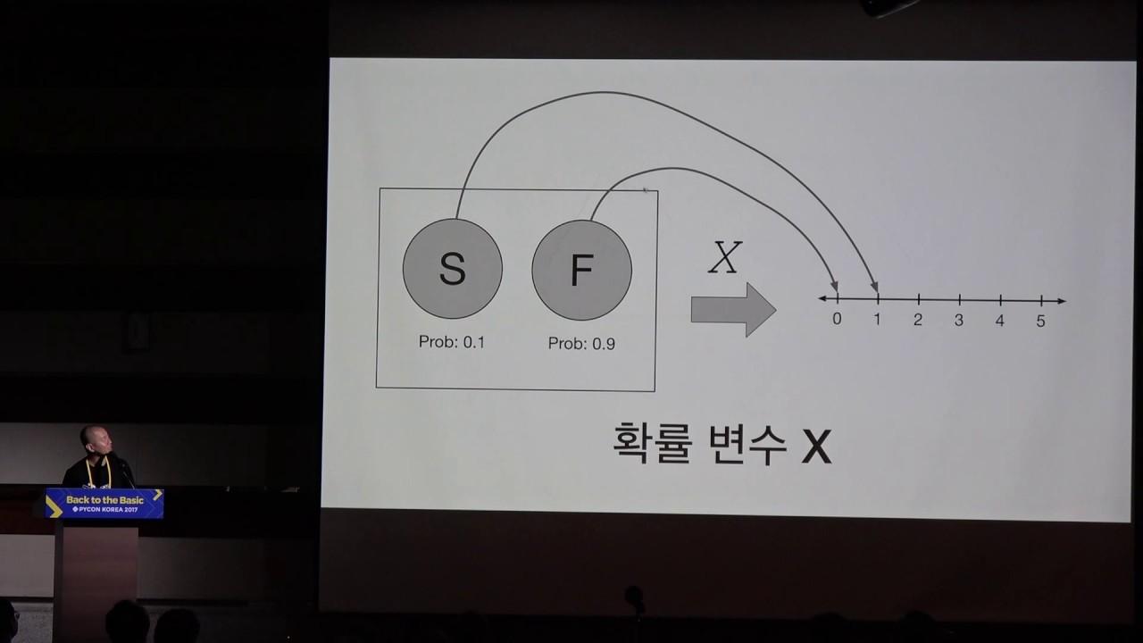 Image from 박장시 - 온라인 게임에서의 이항 분포