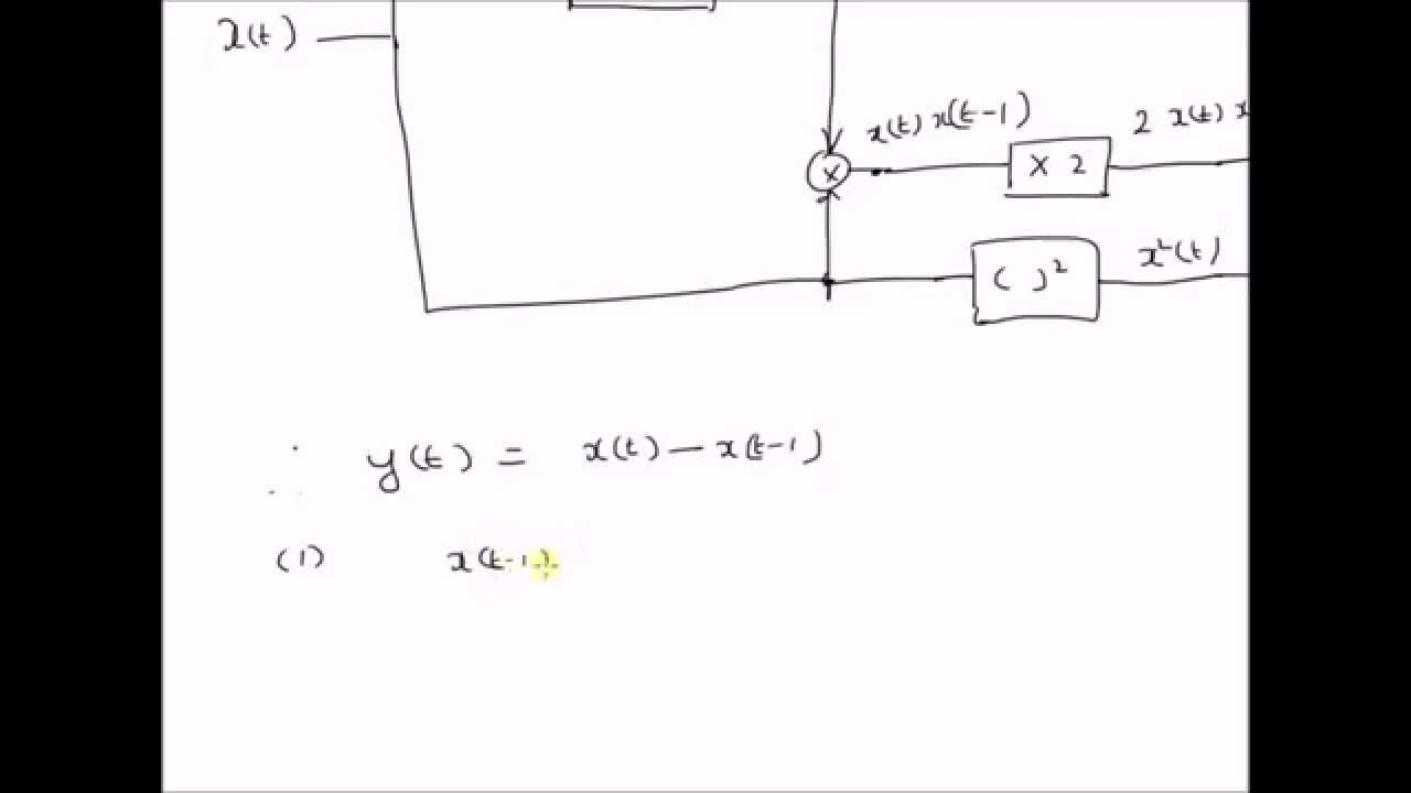 hight resolution of writing the system equation from a block diagram