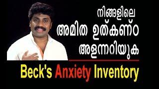Anxiety disorder | Phobic disorder |Beck Anxiety Inventory - MALAYALAM