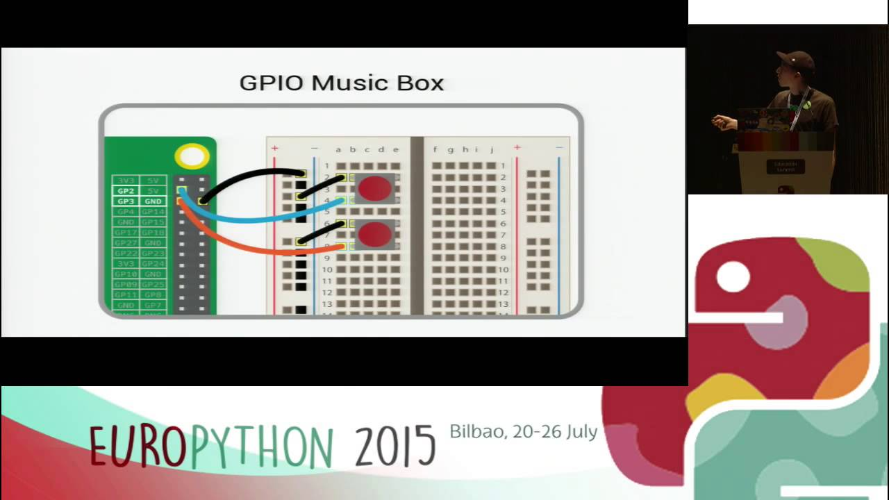 Image from Physical computing with Python and Raspberry Pi