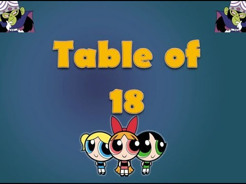 Learn Table of 18  | Table of 18 | Maths Tables
