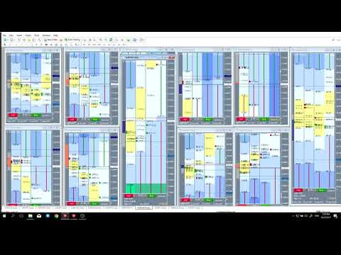 Best & stronger Forex strategy with Market Maker Map