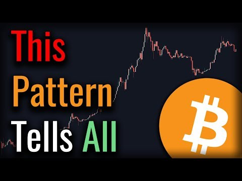 The Bitcoin Bull Market Pattern No One Talks About - And What It's Telling Us