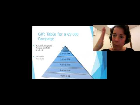oikos LEAP Webinar | Building Partnerships & Relationships | Michèle Joanisse
