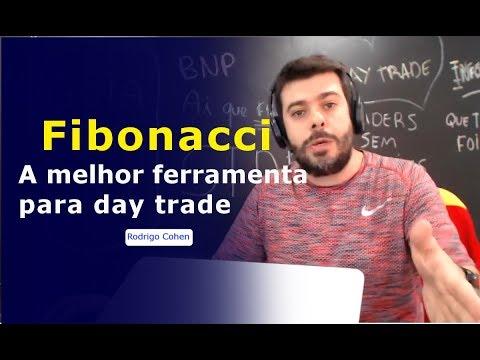 FIBONACCI 🔴 a melhor ferramenta para day trade