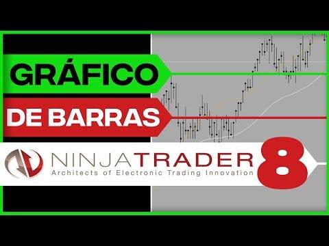 Cómo crear un gráfico de barras ticks en Ninjatrader 8 nt8