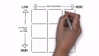 how to risk analysis framework