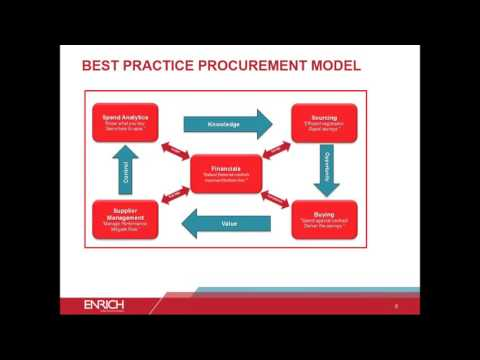 Procurement Excellence: Optimizing The Procure to Pay Process