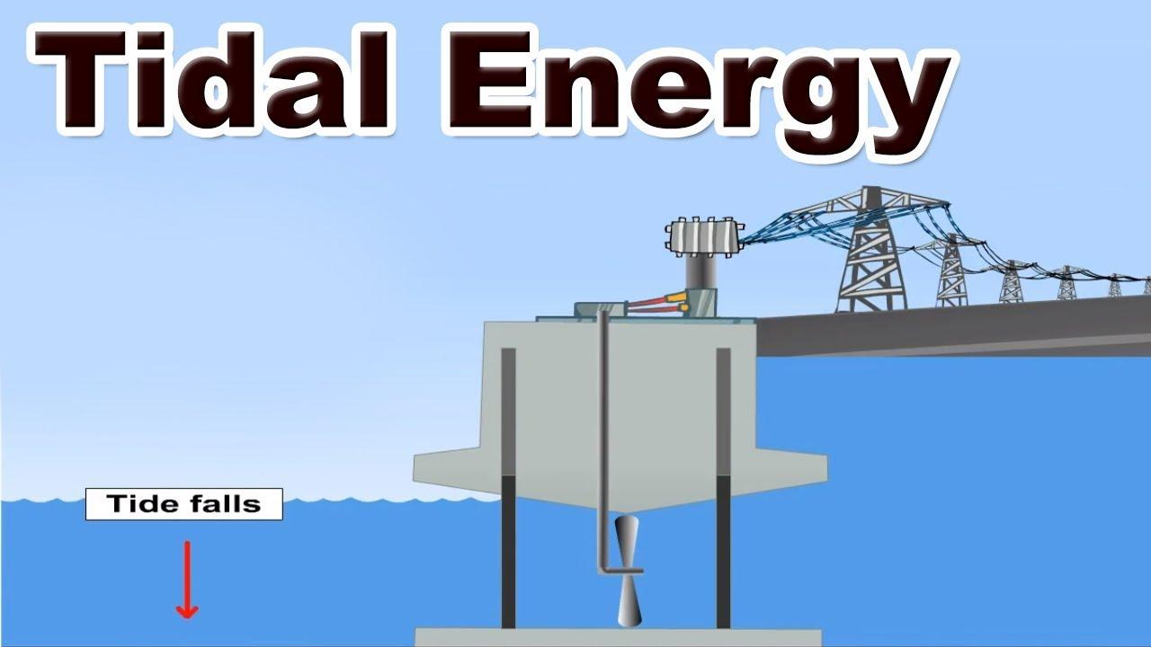 tidal power diagram