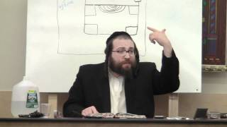 "Rabbi Yoel Roth Shlit""a  - Shiurim #5 - הרה""ג ר' יואל ראטה שליט""א"