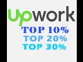 Upwork Generally Accepted Accounting Principles GAAP Test Answers -TOP 10% 20%