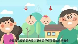 少子女化對策動畫懶人包(0-5歲)