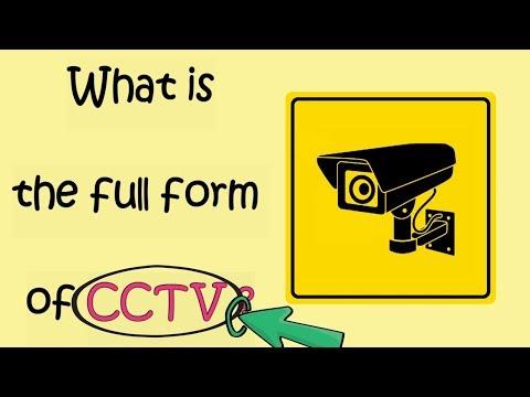 What is the full form of CCTV, CBI, NGO, VISA, NRI, RDX, RAW   Akshara Concepts