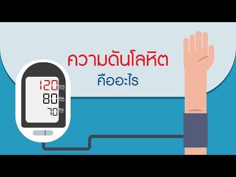 ความดันโลหิต ตอนที่ 1: นิยาม / วิธีวัดความดันโลหิต