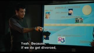 Couples Retreat Divorce Presentation