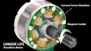 видео Вентильные электродвигатели. Некоторые геометрические и количественные соотношения, относящиеся к ВДПТ. Схемы обмоток и структур ВДПТ
