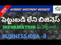 New business ideas in telugu, without investment business ideas,business ideas for women,ktd