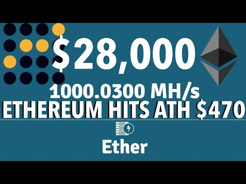 Ethereum ATH $470 | Making Genesis Mining Ethereum Contract Extremely Profitable | ROI