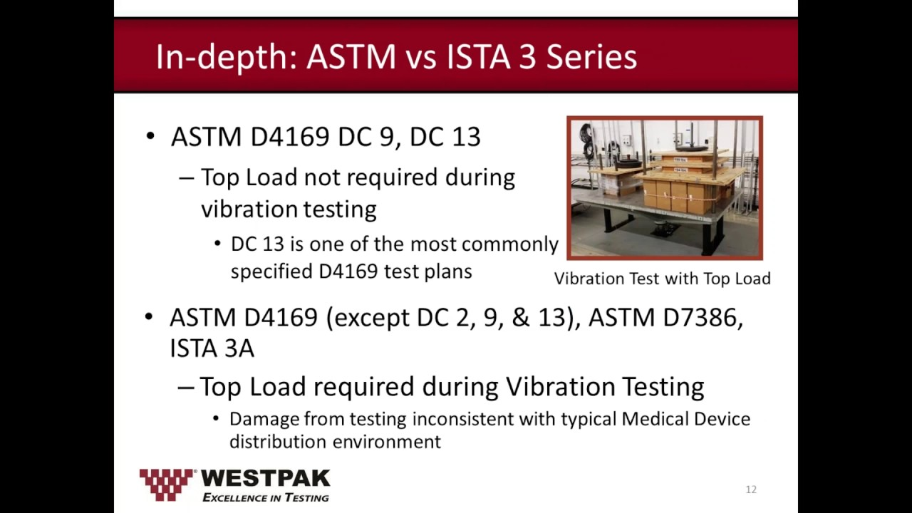Webinars | Package Testing, Vibration Testing, Drop Testing