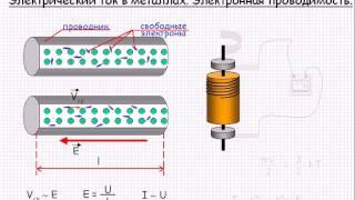 Электрический ток в металлах  Электронная проводимость  Урок 69