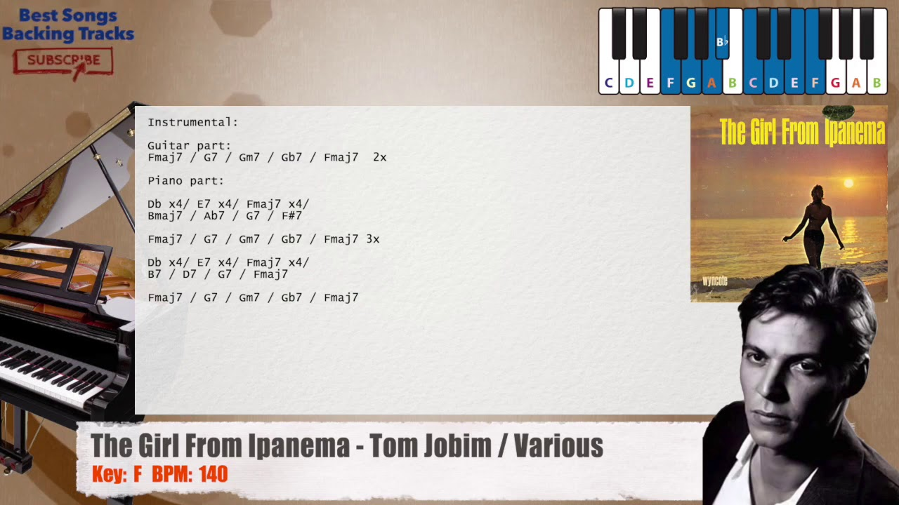 The Girl From Ipanema - Tom Jobim / Various Piano Backing Track with chords  and lyrics
