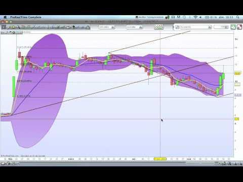 EAP Bourse : AB SCIENCE (21/05)