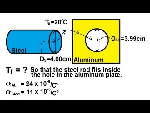 Physics - Thermodynamics: Temperature (4 of 4) Thermal Linear Expansion: Example 3
