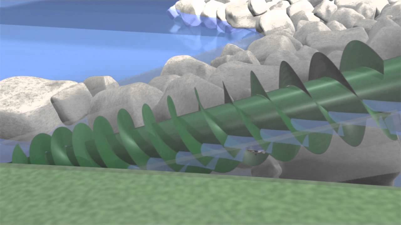 Archimedean Screw Generator Product Video Youtube
