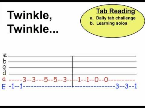 "Guitar guitar tabs easy songs : Twinkle Twinkle Little Star"" guitar tab - YouTube"