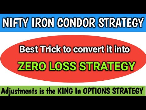 NIFTY Iron Condor Strategy | Zero Loss Options Strategy