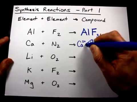 Synthesis Reactions: Part 1 - Element + Element = Compound
