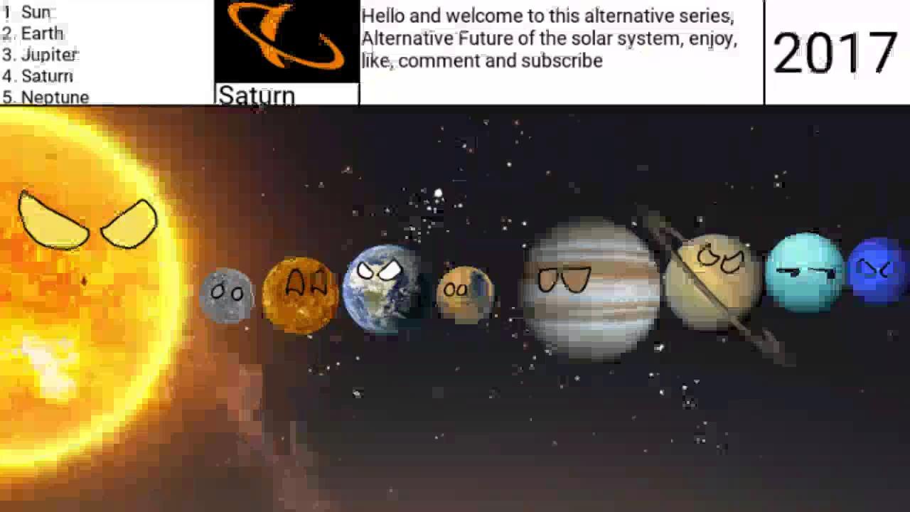 solar system future - photo #2