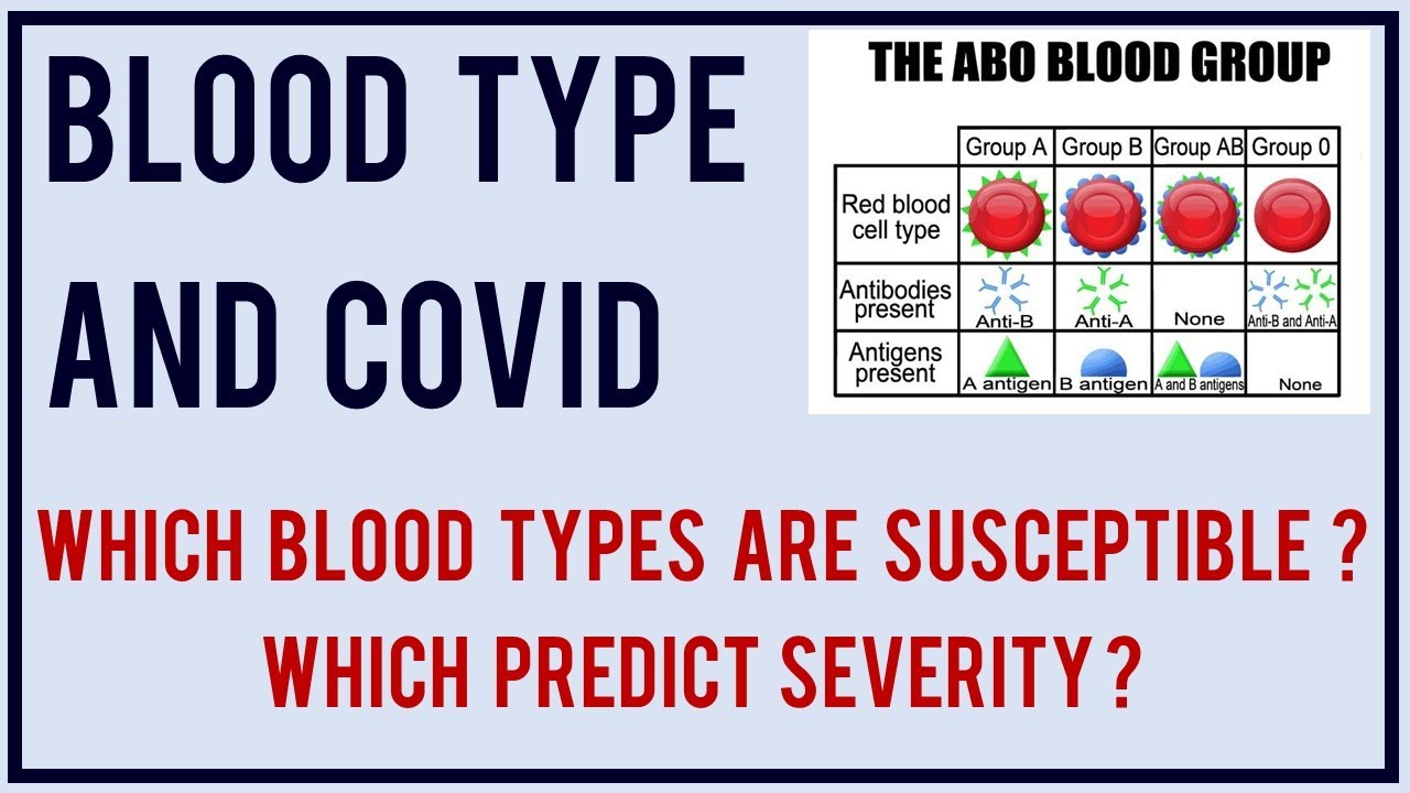 COVID Blood Types | Are they associated with severe illness?