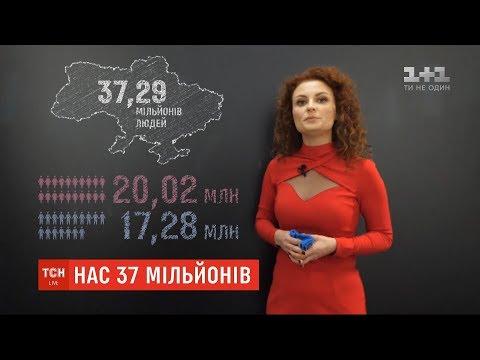 ТСН: Нас 37 мільйонів: в Україні провели підрахунок населення