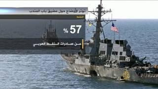 هل تدفع التطورات باليمن لتدخل دولي؟