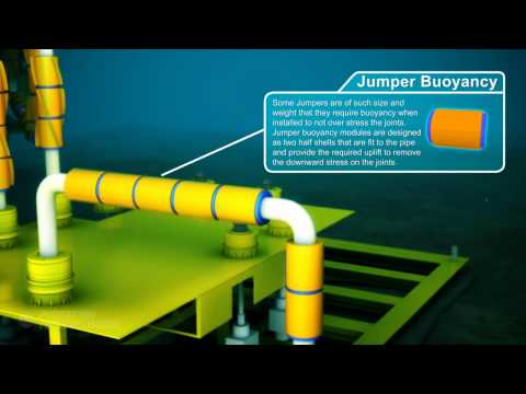 Flotation Technologies Product Fly-Through www.deepdowndesign.com
