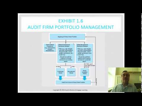 Lecture 2 Audit quality and the client acceptance process