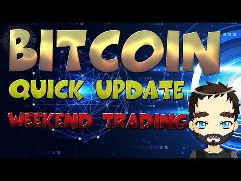 Bitcoin Quick Update - Weekend Trading