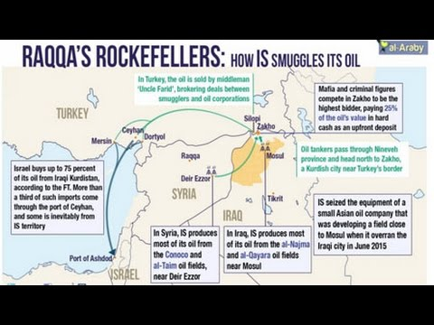 Israel Key Link in Exporting ISIS Oil