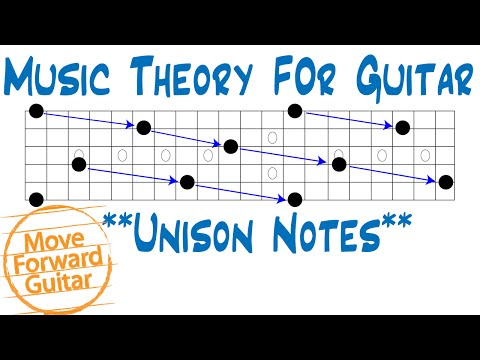 Music Theory for Guitar – Unison Notes