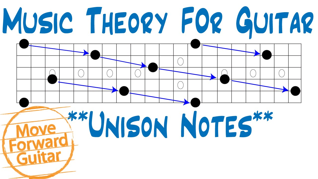 music theory for guitar unison notes youtube. Black Bedroom Furniture Sets. Home Design Ideas
