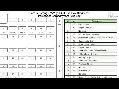 [TBQL_4184]  Ford Mustang (1999-2004) Fuse Box Diagrams - YouTube | 1999 Mustang Fuse Box |  | YouTube