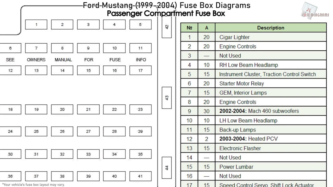 Ford Mustang (1999-2004) Fuse Box Diagrams - YouTubeYouTube