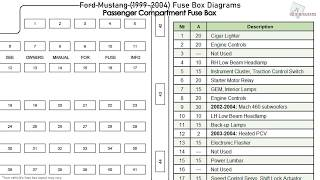 ford mustang (1999-2004) fuse box diagrams - youtube  youtube