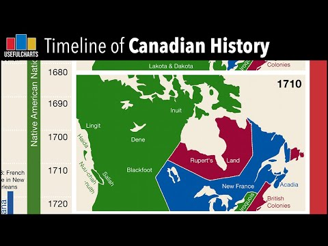 Timeline Of Canadian History