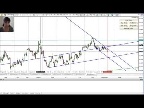 How To Trade Forex News Release, Real Time Trades, Best Strategy!