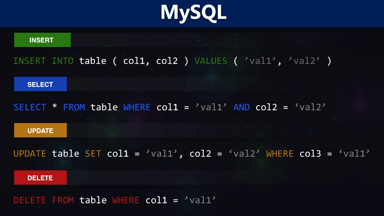 how to delete jetpack using mysql