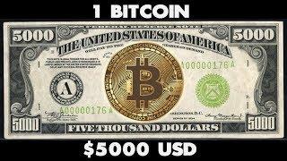 BTC USD $5250 🔥Free Bitcoin Price Prediction Analysis | BK Crypto Trading News Today Live HD 2019