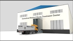 GIENT Animation of Medical Waste Treatment Systems